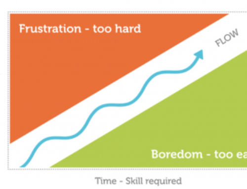 Are your employees in FLOW… or are they ready to FLY THE COOP?